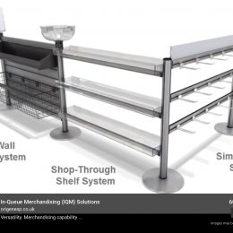 5 mtrs in line queuing  System ex coop  With.  Trays and bowls